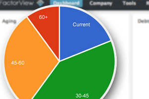 FactorView software provides powerful dashboard and reports